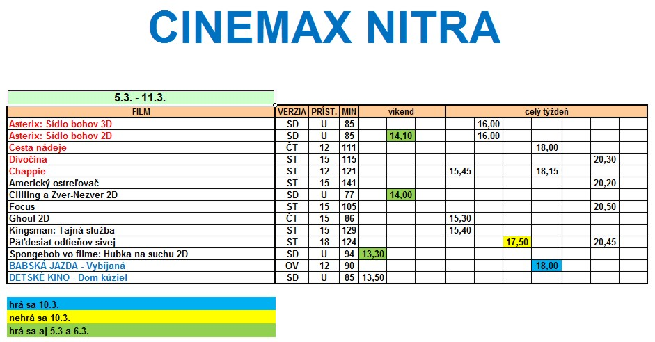 86e60a711 Program kina CINEMAX Nitra 5.3 - 11.3.2015